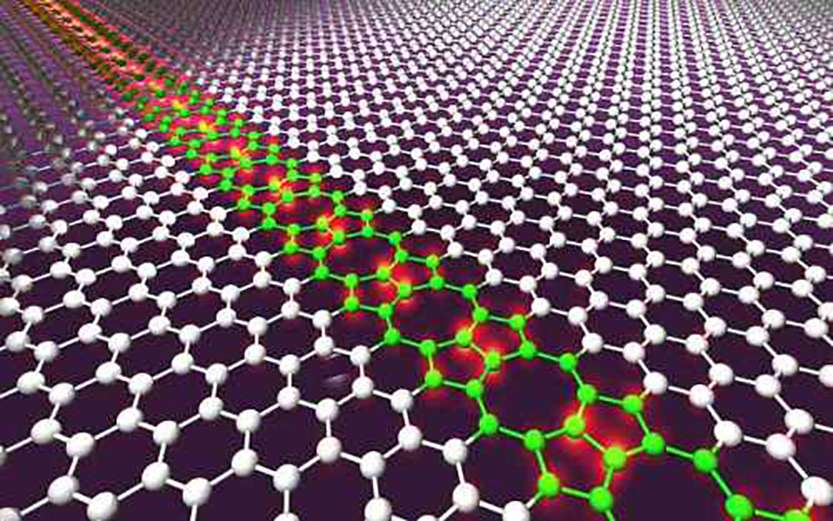 new-graphene-breakthrough