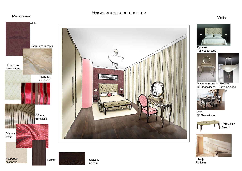 Пример проект дизайна интерьера